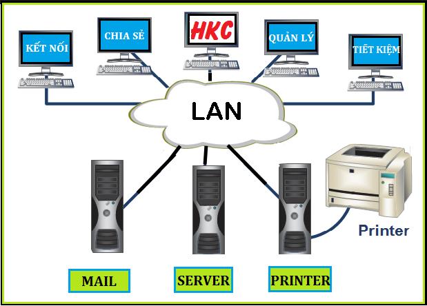 Hệ thống điện mạng văn phòng