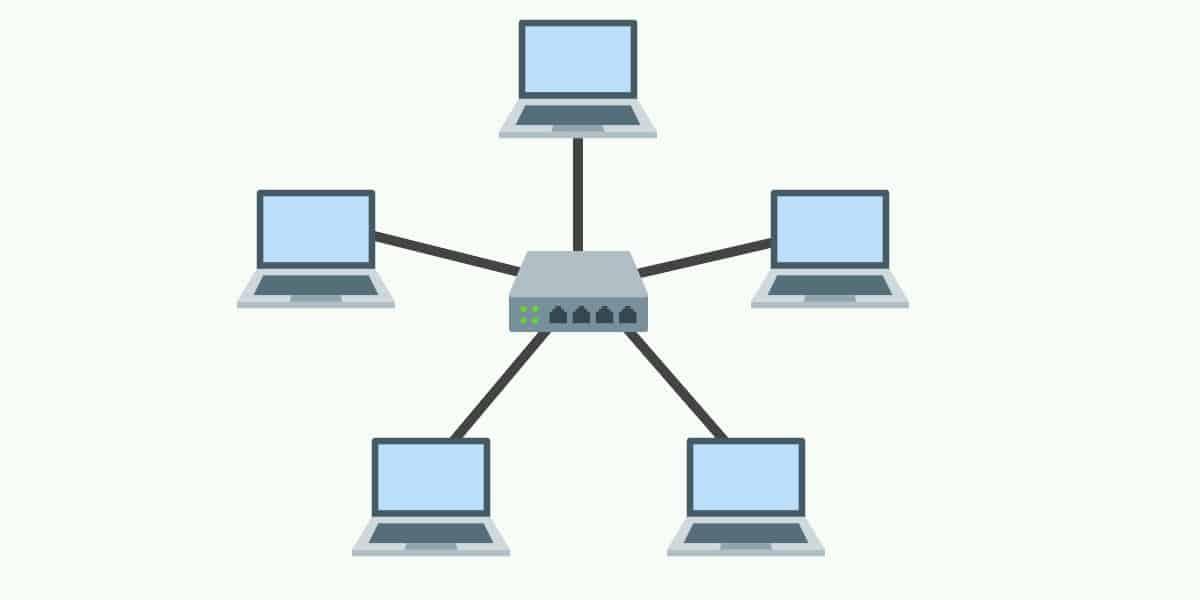 Các kiểu Topology của mạng LAN