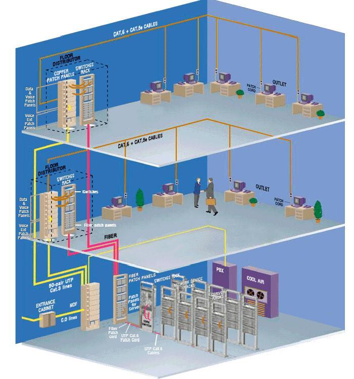 Hệ thống điện nhẹ là gì?