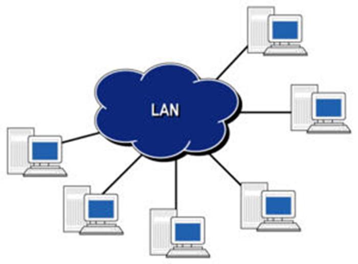 Quy trình lắp đặt mạng LAN