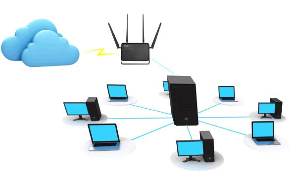 Mô hình mạng LAN cơ bản