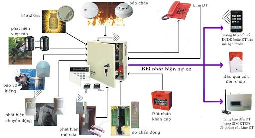 Vai trò của thiết bị điện nhẹ